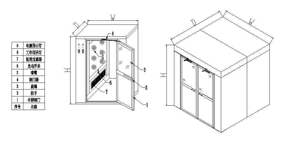 自动门风淋室|自动门风淋室生产厂家|自动门风淋室商